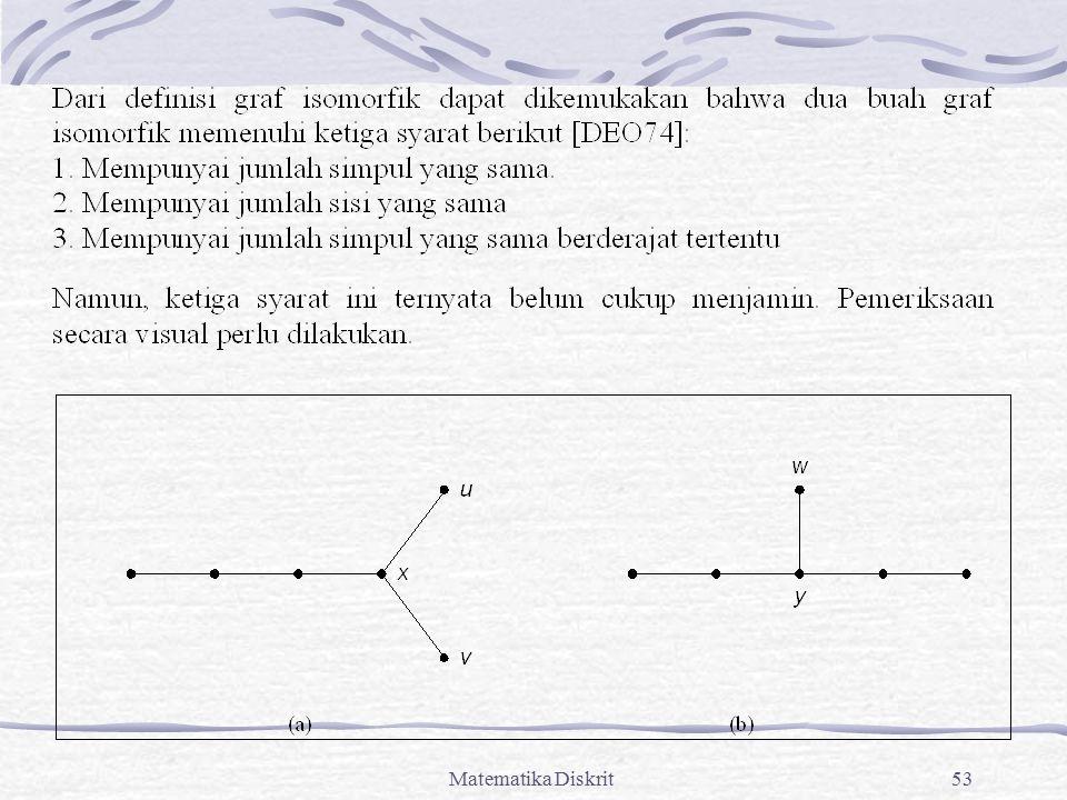 Matematika Diskrit53