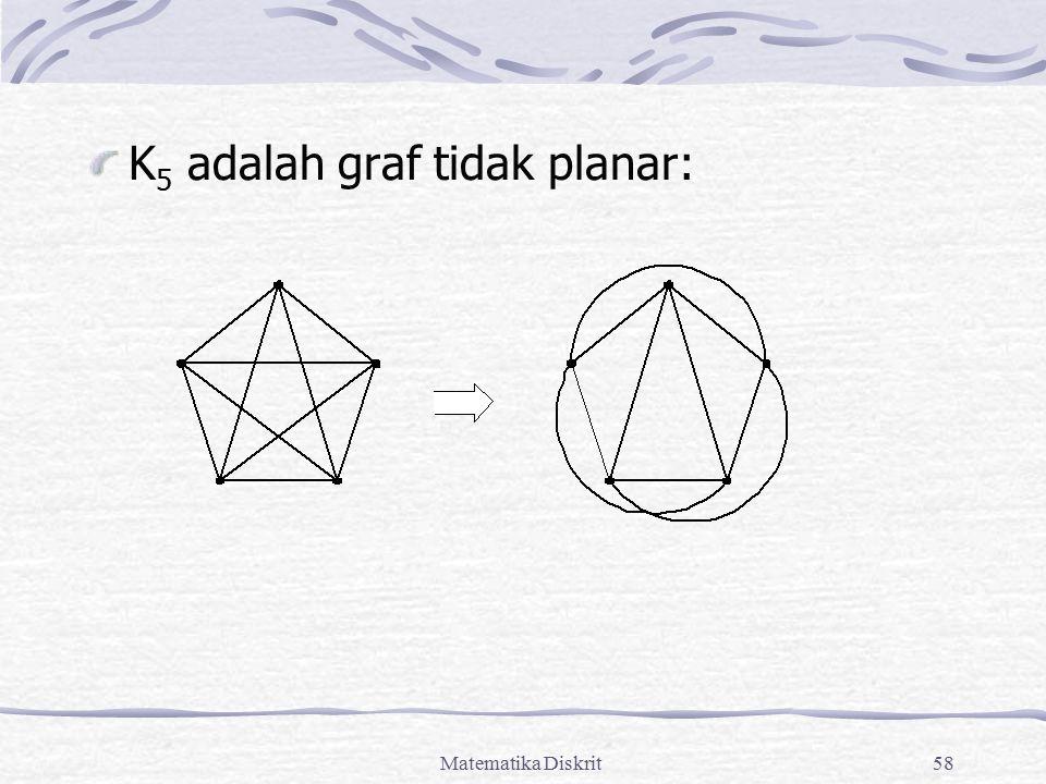 Matematika Diskrit58 K 5 adalah graf tidak planar: