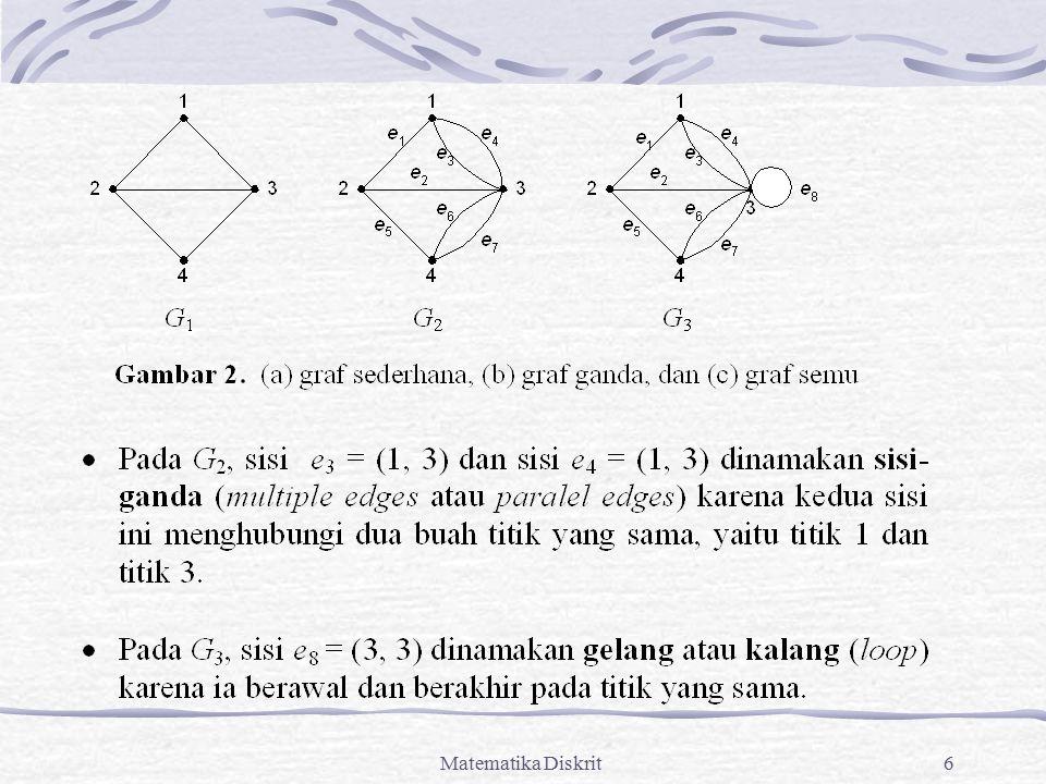 Matematika Diskrit57 Graf Planar (Planar Graph) dan Graf Bidang (Plane Graph) Graf yang dapat digambarkan pada bidang datar dengan sisi-sisi tidak saling memotong (bersilangan) disebut graf planar, jika tidak, maka ia disebut graf tak-planar.