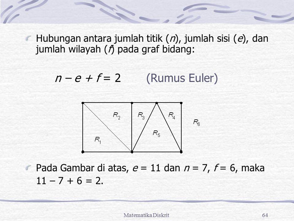 Matematika Diskrit64 Hubungan antara jumlah titik (n), jumlah sisi (e), dan jumlah wilayah (f) pada graf bidang: n – e + f = 2 (Rumus Euler) Pada Gamb