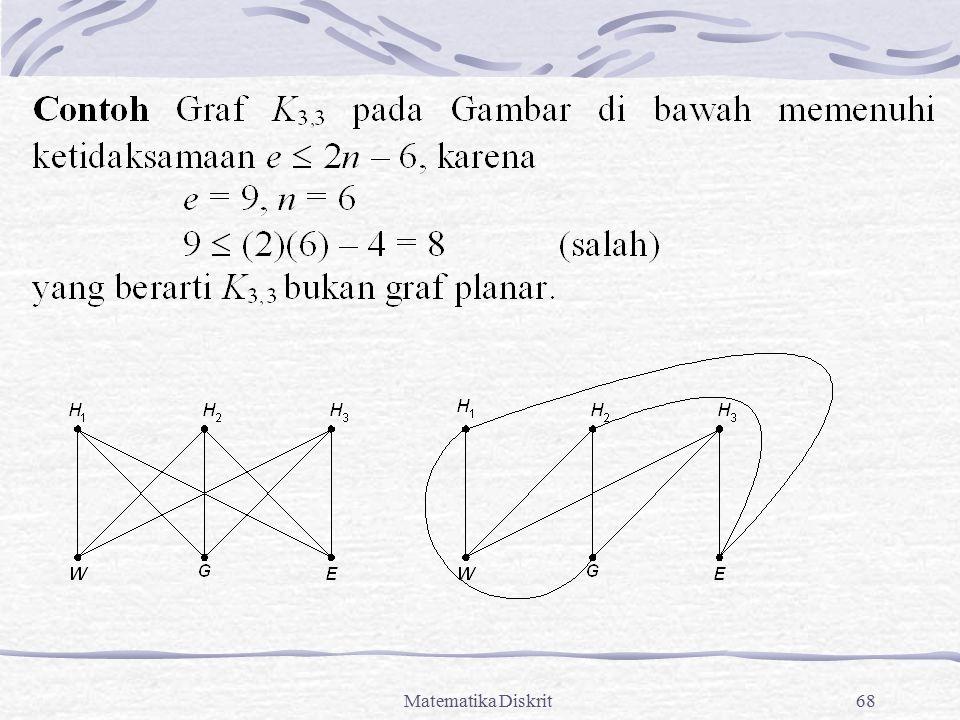 Matematika Diskrit68