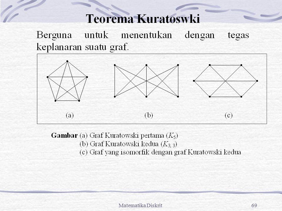 Matematika Diskrit69
