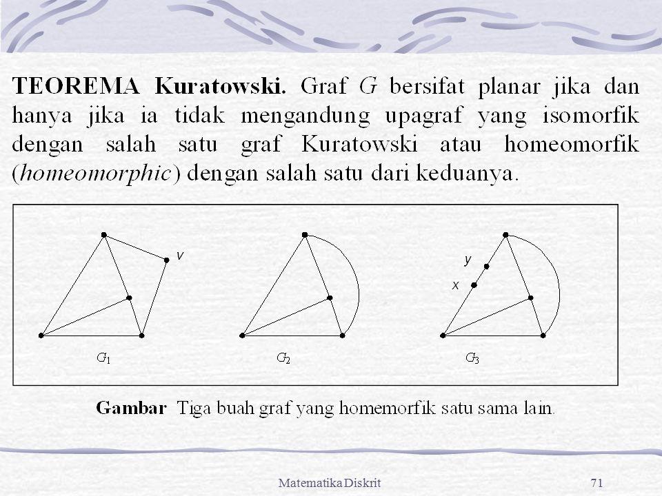 Matematika Diskrit71