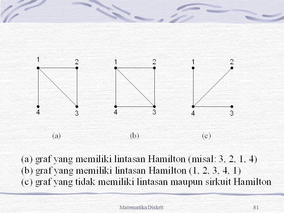 Matematika Diskrit81