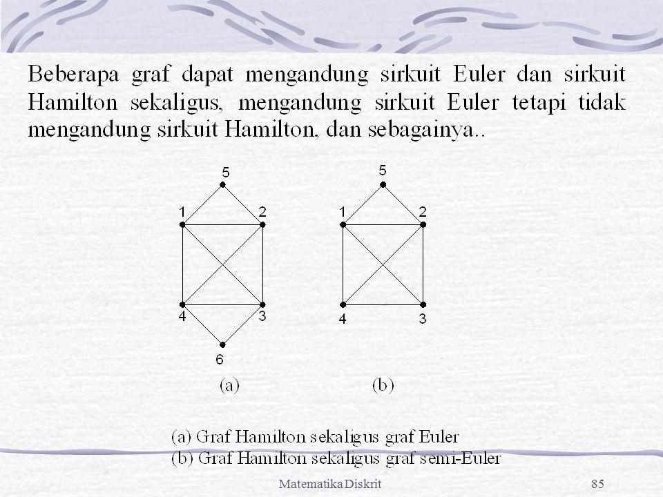 Matematika Diskrit85