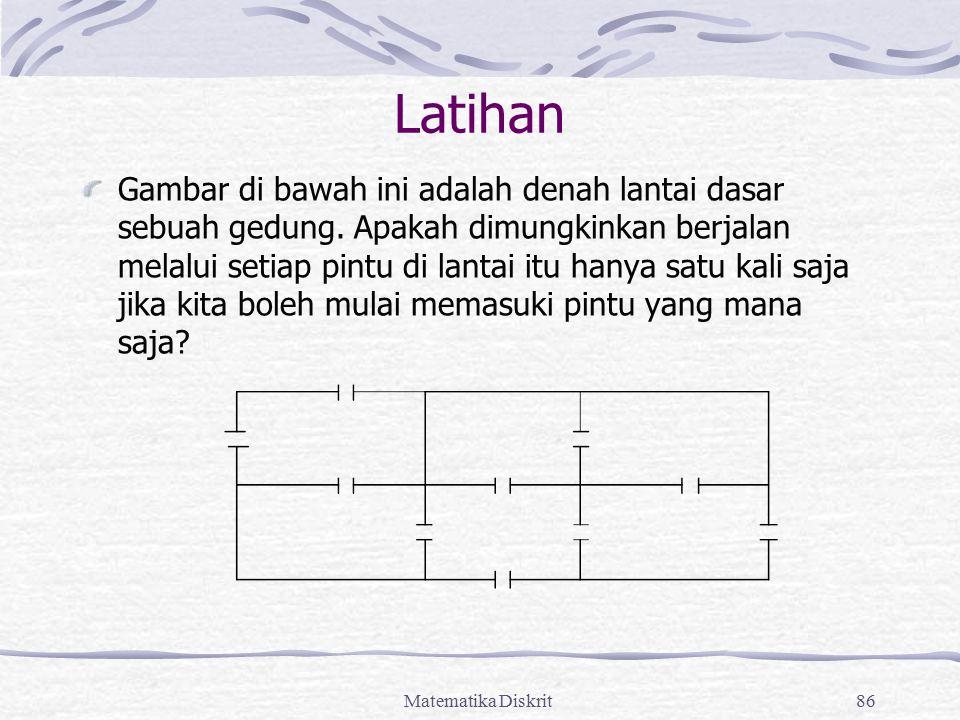 Matematika Diskrit86 Latihan Gambar di bawah ini adalah denah lantai dasar sebuah gedung. Apakah dimungkinkan berjalan melalui setiap pintu di lantai