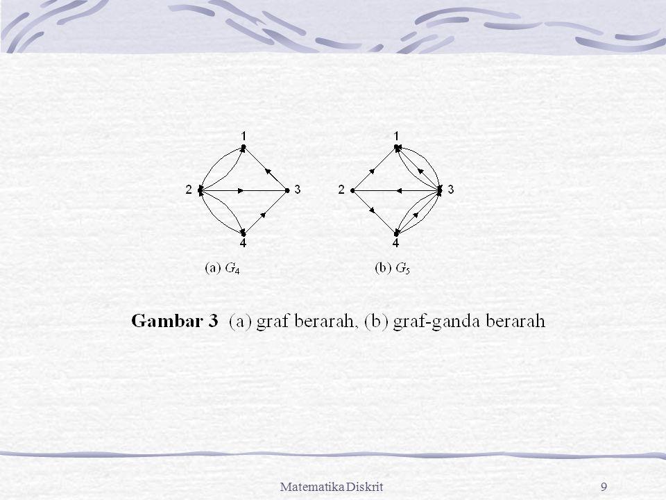 Matematika Diskrit80 Lintasan dan Sirkuit Hamilton