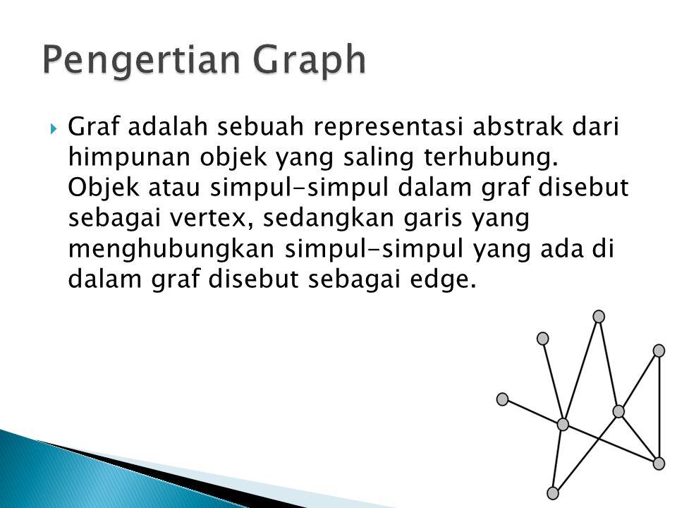  Graf adalah sebuah representasi abstrak dari himpunan objek yang saling terhubung. Objek atau simpul-simpul dalam graf disebut sebagai vertex, sedan