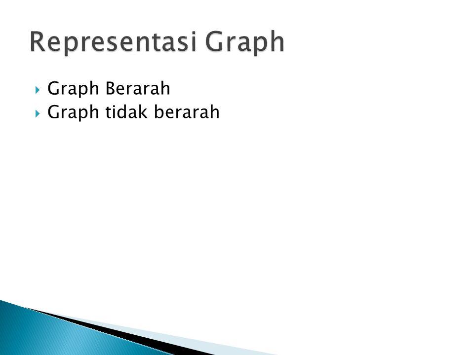  Graph Berarah  Graph tidak berarah