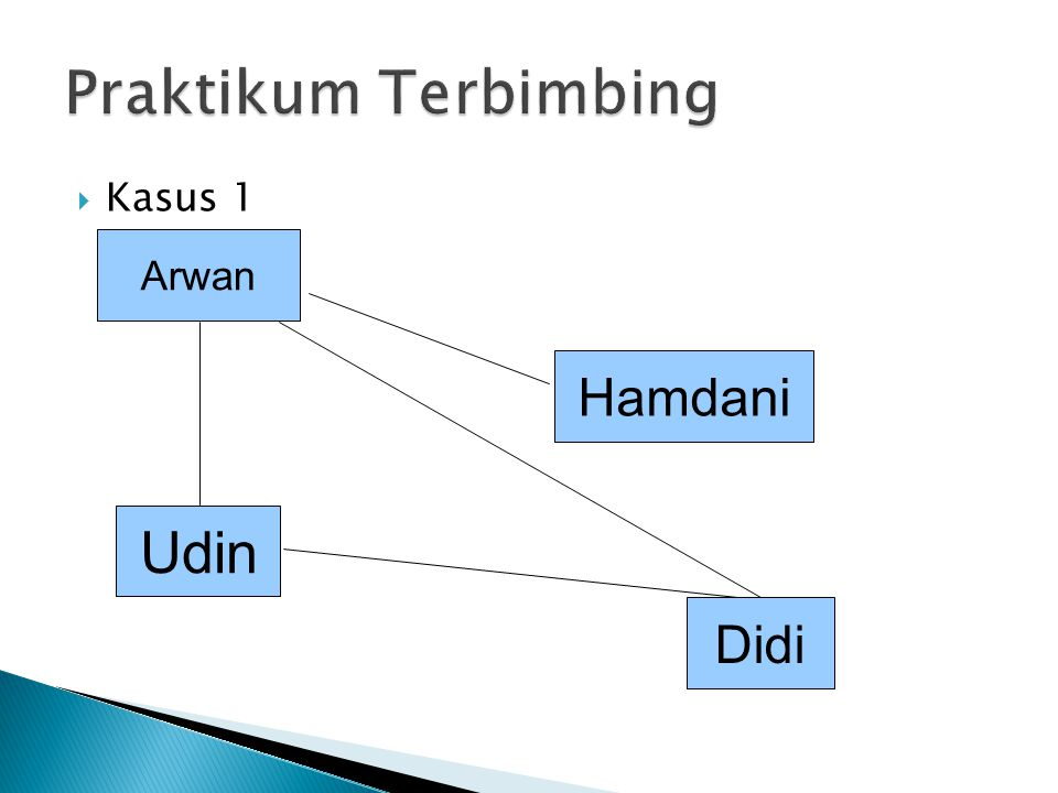  Kasus 1 Arwan Udin Hamdani Didi
