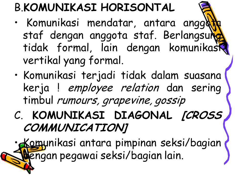 PROSES KOMUNIKASI ORGANISASI KOMUNIKASI INTERNAL : Pertukaran gagasan di antara para administrator dan karyawan dalam suatu perusahaan, dalam struktur