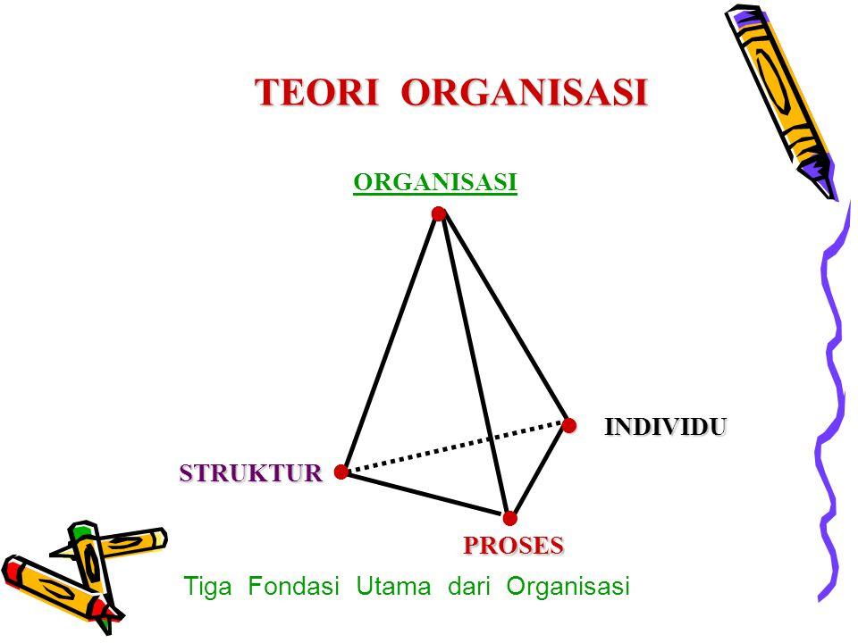 KOMUNIKASI EKSTERNAL Komunikasi antara pimpinan organisasi [perusahaan] dengan khalayak audience di luar organisasi.
