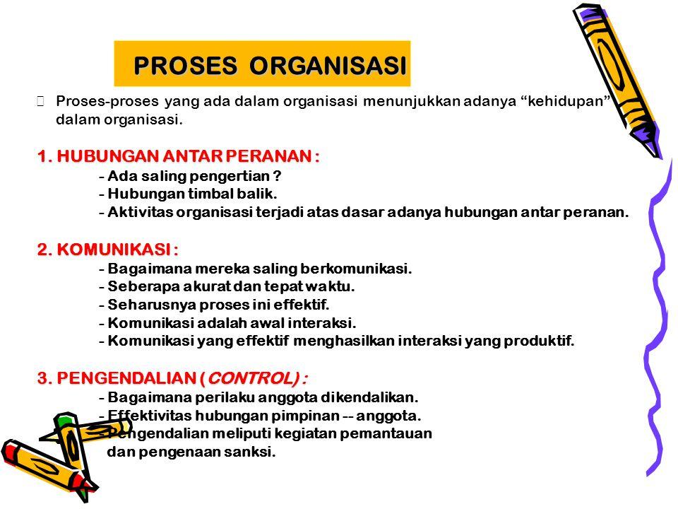 6. STRUKTUR TUGAS : - Sama dengan struktur peranan. - Cara organisasi membagi-bagi tugas/pekerjaan kepada anggota- anggotanya. - Apakah semua pekerjaa