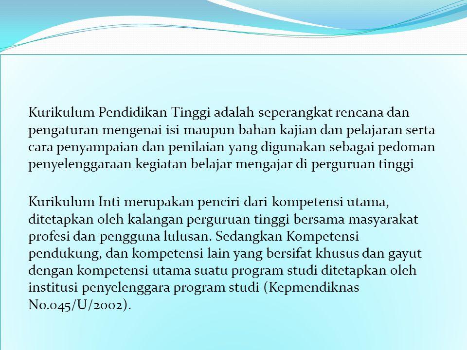 1.Undang-Undang Nomor 12 Tahun 2012 tentang Pendidikan Tinggi Pasal 29 2.Peraturan Mendikbud No.