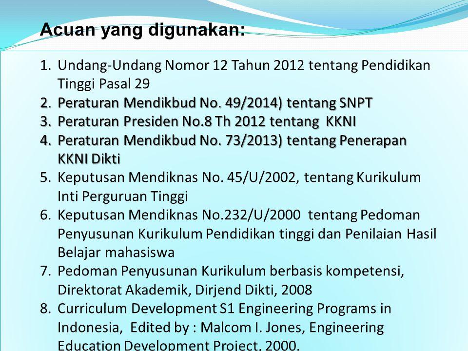 1.Undang-Undang Nomor 12 Tahun 2012 tentang Pendidikan Tinggi Pasal 29 2.Peraturan Mendikbud No. 49/2014) tentang SNPT 3.Peraturan Presiden No.8 Th 20