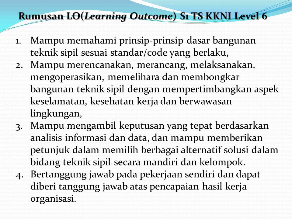 Rumusan LO(Learning Outcome) S1 TS KKNI Level 6 Rumusan LO(Learning Outcome) S1 TS KKNI Level 6 1.Mampu memahami prinsip-prinsip dasar bangunan teknik