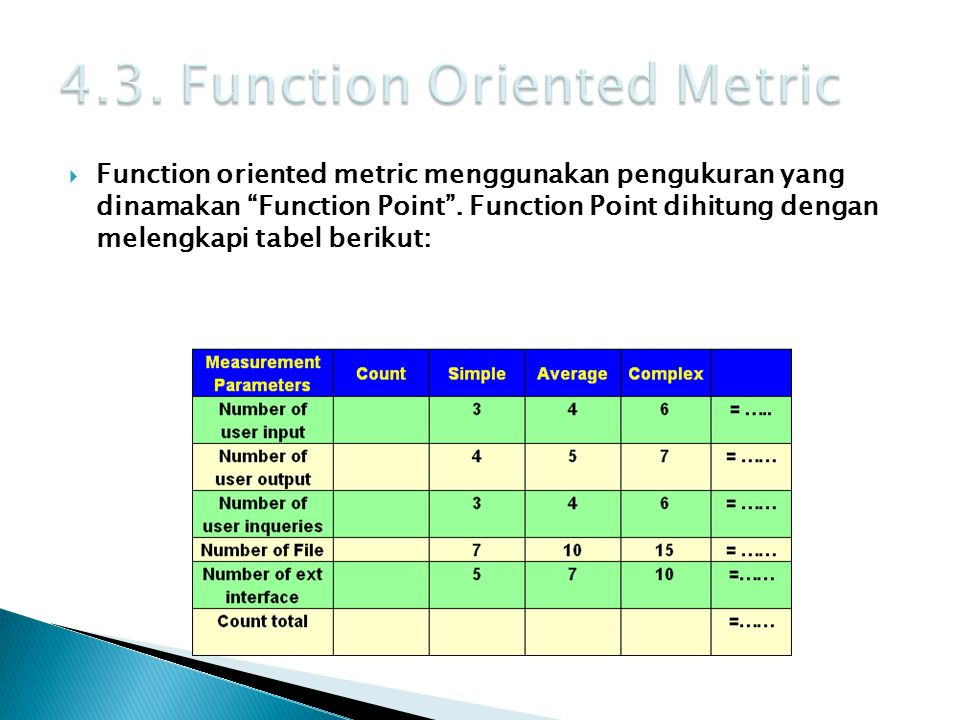 """ Function oriented metric menggunakan pengukuran yang dinamakan """"Function Point"""". Function Point dihitung dengan melengkapi tabel berikut:"""