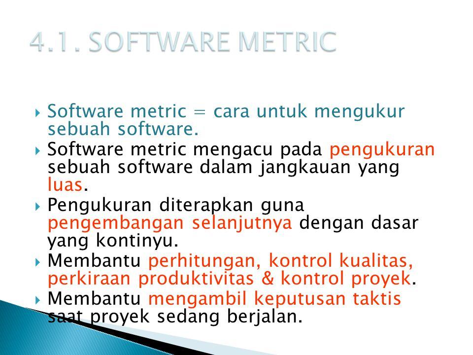 Pengukuran, metrik, indikator  Pengukuran = kegiatan menentukan nilai kuantitatif dari luasan, jumlah, dimensi, kapasitas, ukuran dari atribut sebuah proses/produk.