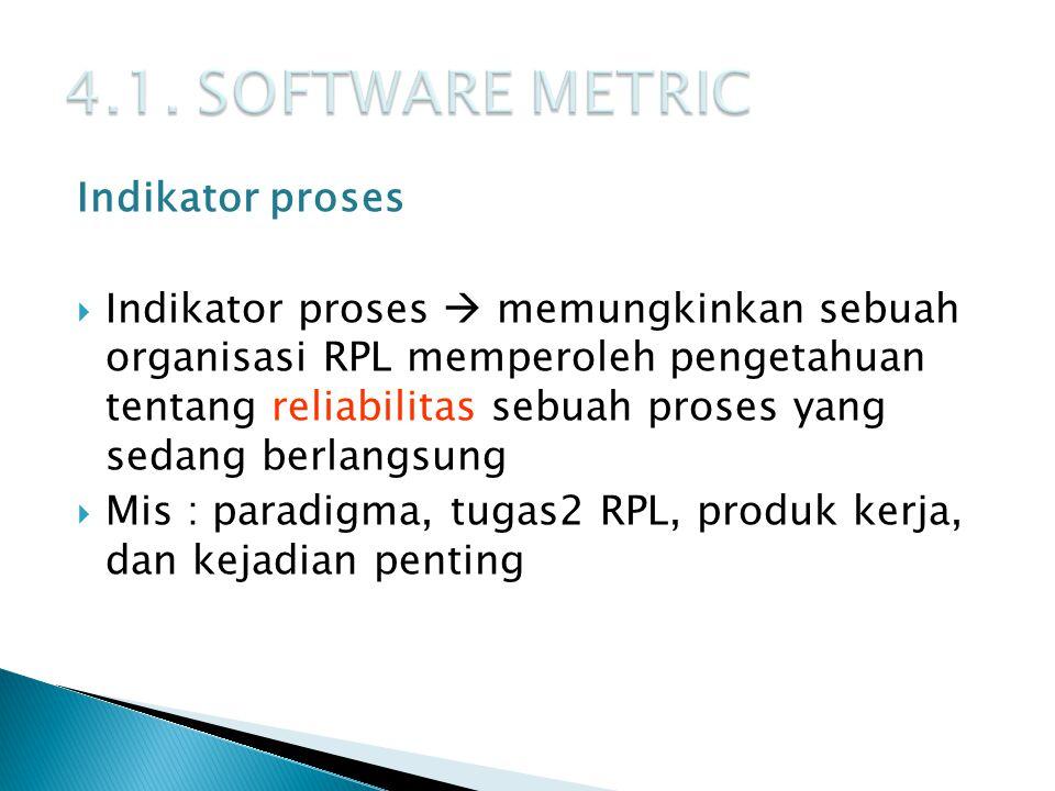 Indikator proyek  Indikator proyek  memungkinkan manager proyek : 1.Memperkirakan status proyek 2.Menelusuri resiko2 potensial.