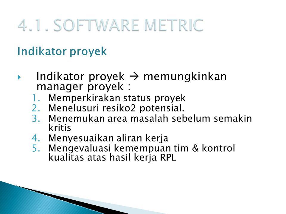 Indikator proyek  Indikator proyek  memungkinkan manager proyek : 1.Memperkirakan status proyek 2.Menelusuri resiko2 potensial. 3.Menemukan area mas
