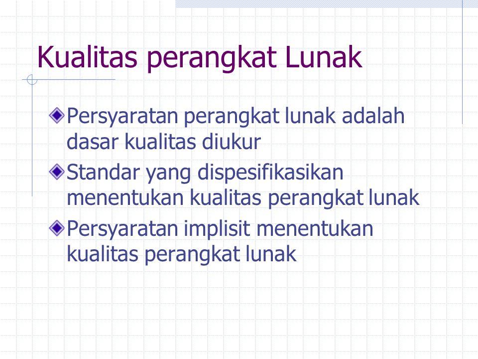 Kualitas perangkat Lunak Persyaratan perangkat lunak adalah dasar kualitas diukur Standar yang dispesifikasikan menentukan kualitas perangkat lunak Pe