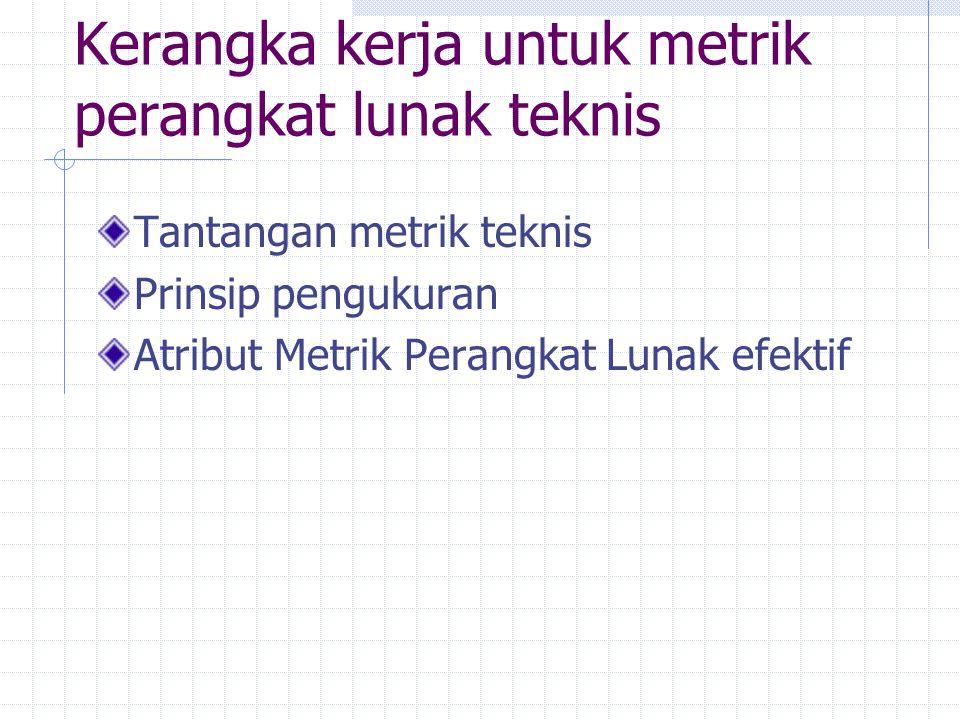 Kerangka kerja untuk metrik perangkat lunak teknis Tantangan metrik teknis Prinsip pengukuran Atribut Metrik Perangkat Lunak efektif