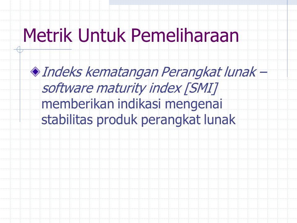 Metrik Untuk Pemeliharaan Indeks kematangan Perangkat lunak – software maturity index [SMI] memberikan indikasi mengenai stabilitas produk perangkat l