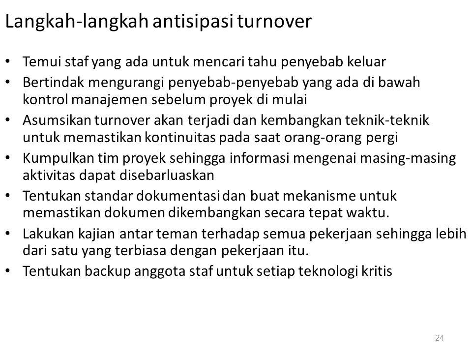 Langkah-langkah antisipasi turnover Temui staf yang ada untuk mencari tahu penyebab keluar Bertindak mengurangi penyebab-penyebab yang ada di bawah ko