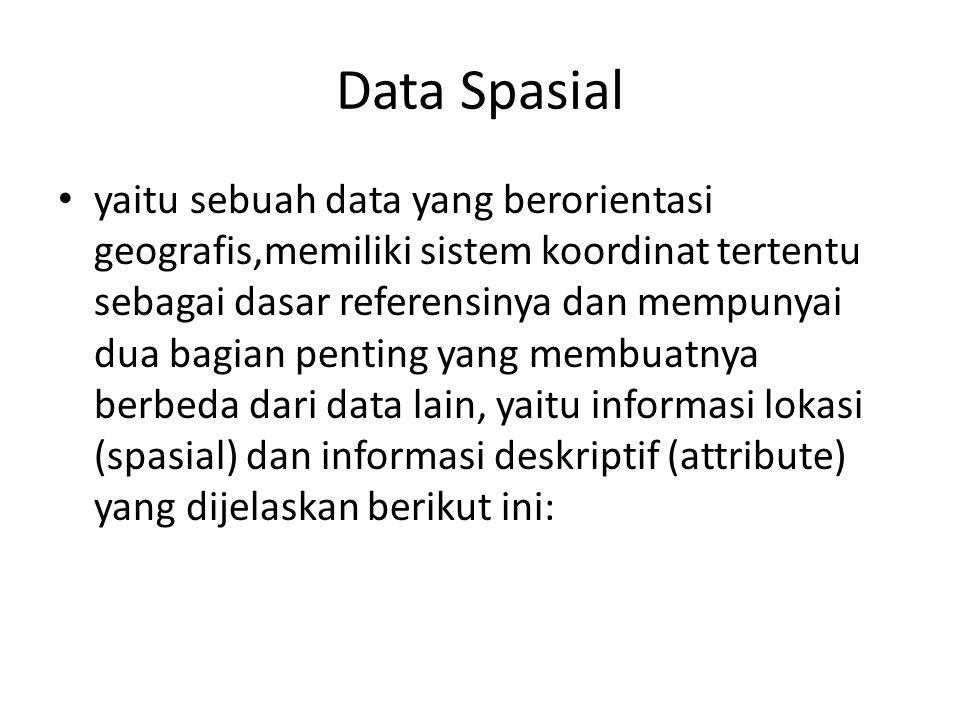 Data Spasial yaitu sebuah data yang berorientasi geografis,memiliki sistem koordinat tertentu sebagai dasar referensinya dan mempunyai dua bagian pent