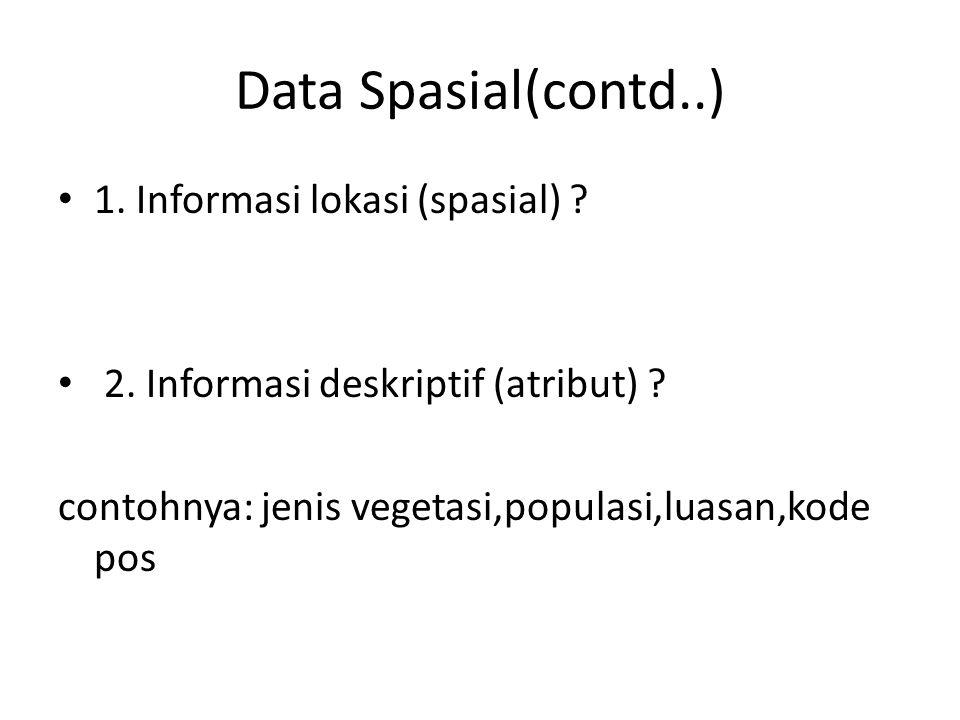 Data Spasial(contd..) 1. Informasi lokasi (spasial) ? 2. Informasi deskriptif (atribut) ? contohnya: jenis vegetasi,populasi,luasan,kode pos