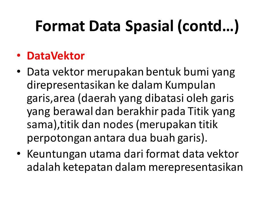 Format Data Spasial (contd…) DataVektor Data vektor merupakan bentuk bumi yang direpresentasikan ke dalam Kumpulan garis,area (daerah yang dibatasi ol
