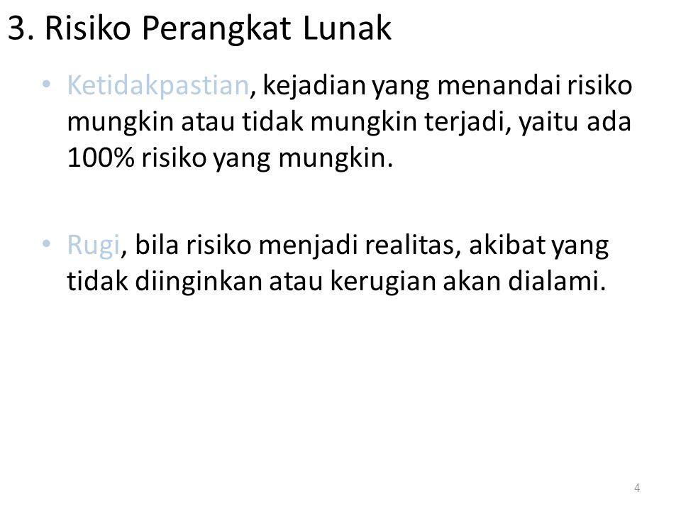 3. Risiko Perangkat Lunak Ketidakpastian, kejadian yang menandai risiko mungkin atau tidak mungkin terjadi, yaitu ada 100% risiko yang mungkin. Rugi,
