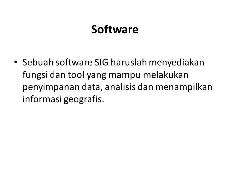 Software Sebuah software SIG haruslah menyediakan fungsi dan tool yang mampu melakukan penyimpanan data, analisis dan menampilkan informasi geografis.