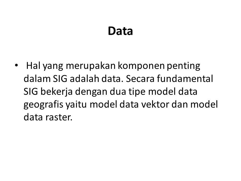 Data Hal yang merupakan komponen penting dalam SIG adalah data. Secara fundamental SIG bekerja dengan dua tipe model data geografis yaitu model data v