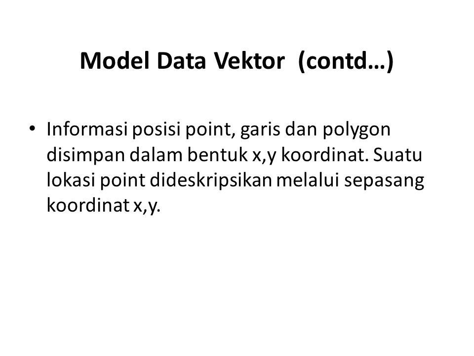 Model Data Vektor (contd…) Informasi posisi point, garis dan polygon disimpan dalam bentuk x,y koordinat. Suatu lokasi point dideskripsikan melalui se