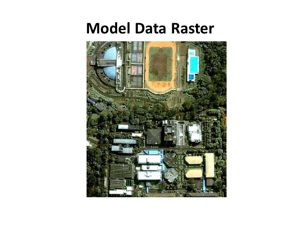 Model Data Raster