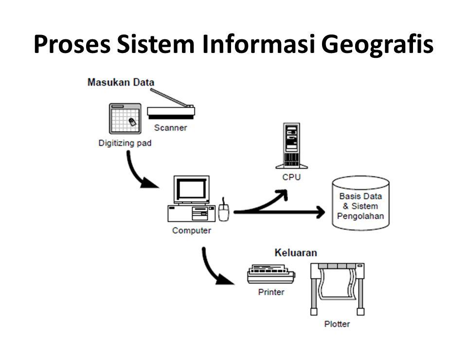 Proses Sistem Informasi Geografis