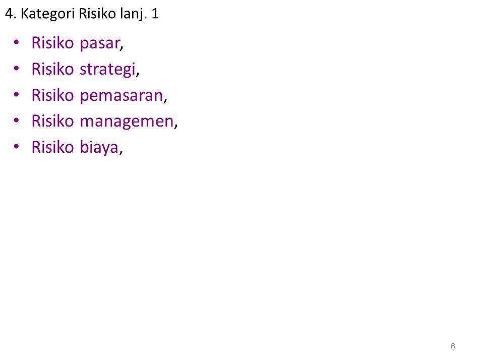 4. Kategori Risiko lanj. 1 Risiko pasar, Risiko strategi, Risiko pemasaran, Risiko managemen, Risiko biaya, 6