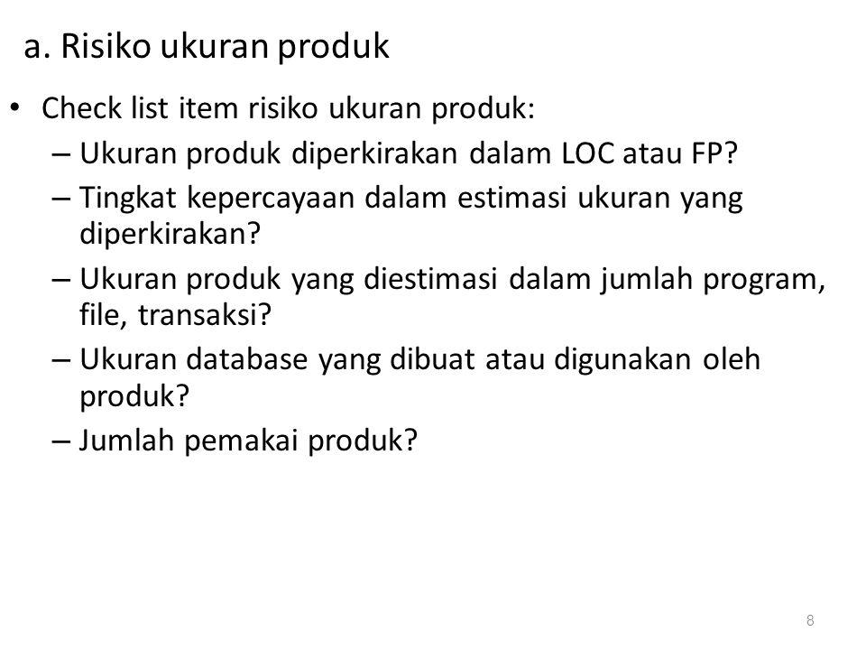 a. Risiko ukuran produk Check list item risiko ukuran produk: – Ukuran produk diperkirakan dalam LOC atau FP? – Tingkat kepercayaan dalam estimasi uku