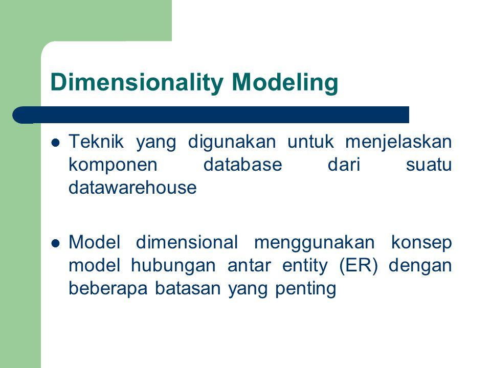Dimensionality Modeling Teknik yang digunakan untuk menjelaskan komponen database dari suatu datawarehouse Model dimensional menggunakan konsep model
