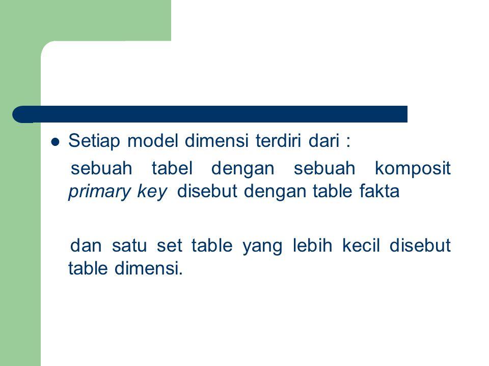 Setiap model dimensi terdiri dari : sebuah tabel dengan sebuah komposit primary key disebut dengan table fakta dan satu set table yang lebih kecil dis