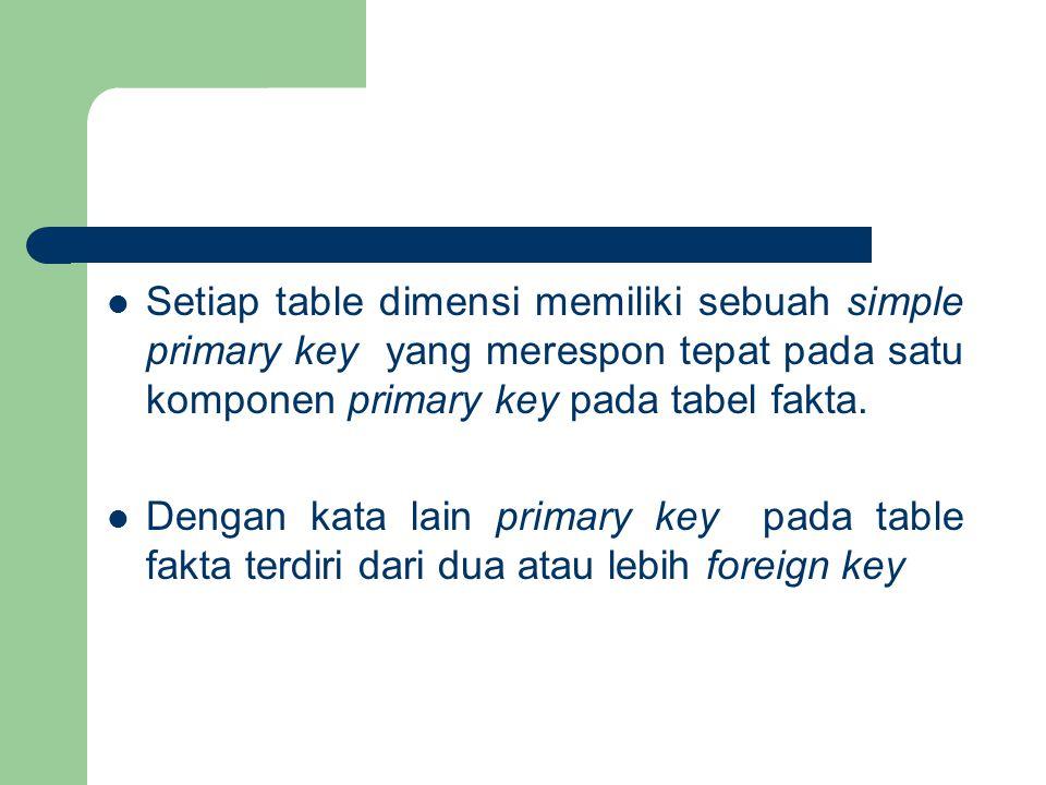Setiap table dimensi memiliki sebuah simple primary key yang merespon tepat pada satu komponen primary key pada tabel fakta. Dengan kata lain primary
