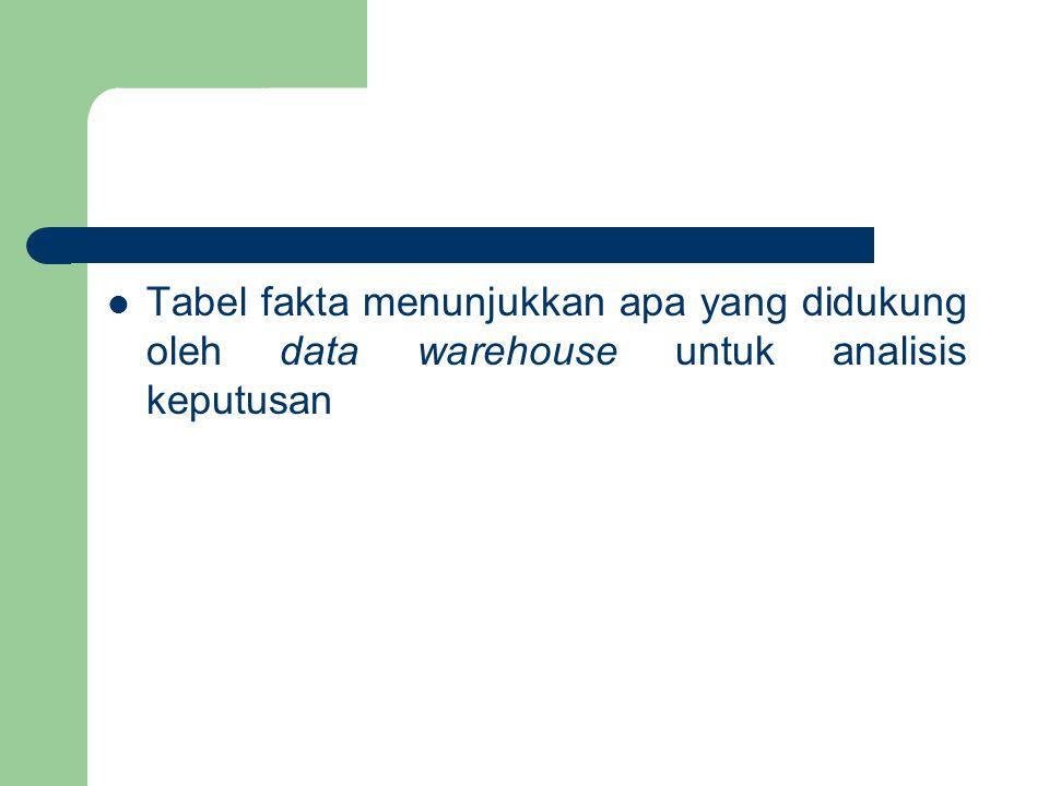 Tabel fakta menunjukkan apa yang didukung oleh data warehouse untuk analisis keputusan