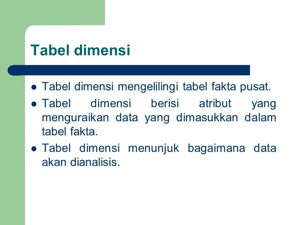 Tabel dimensi Tabel dimensi mengelilingi tabel fakta pusat. Tabel dimensi berisi atribut yang menguraikan data yang dimasukkan dalam tabel fakta. Tabe