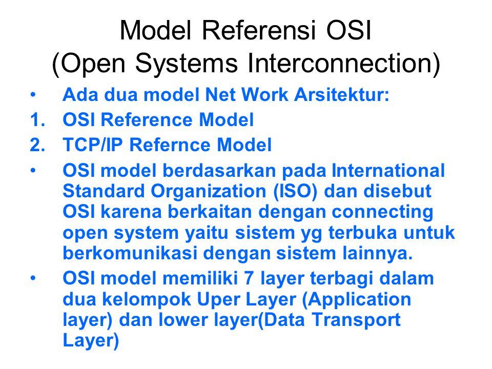 Network Layer Beberapa protokol yang berekja pada layer ini: a.DDP (Delivery Datagram Protocol) protocol transport jaringan komputer Apple.