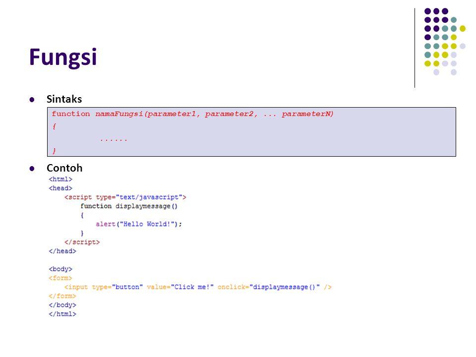 Fungsi Sintaks Contoh function namaFungsi(parameter1, parameter2,... parameterN) {...... }