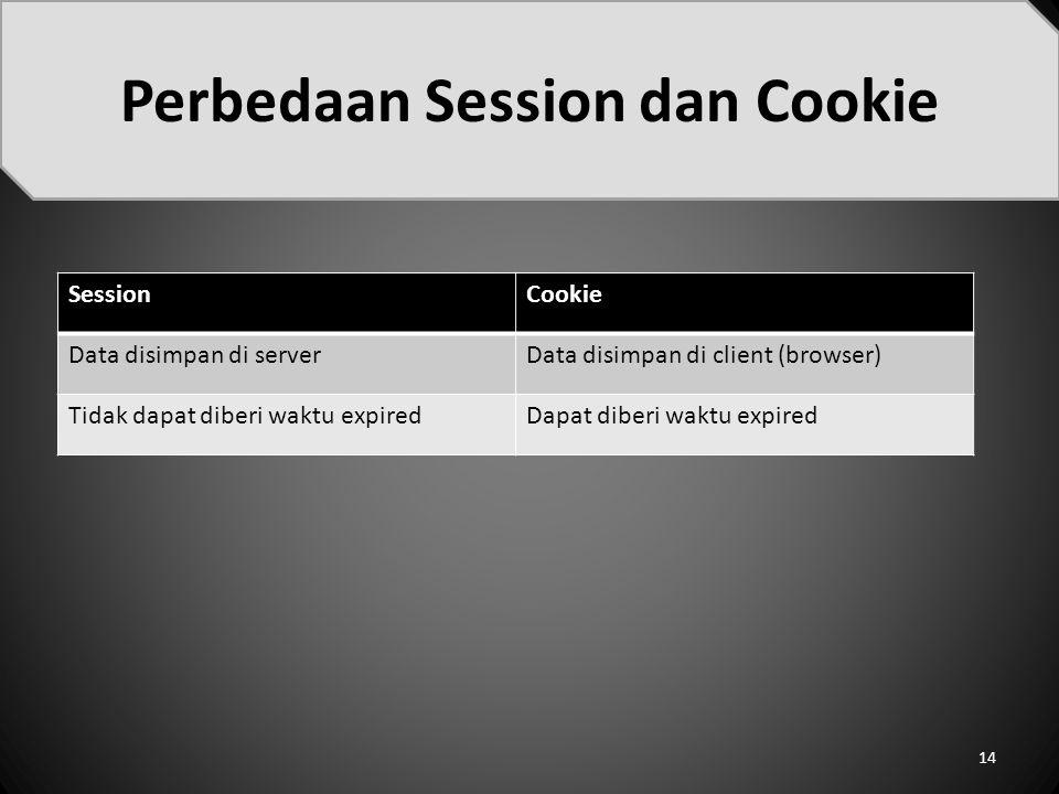 Perbedaan Session dan Cookie 14 SessionCookie Data disimpan di serverData disimpan di client (browser) Tidak dapat diberi waktu expiredDapat diberi wa