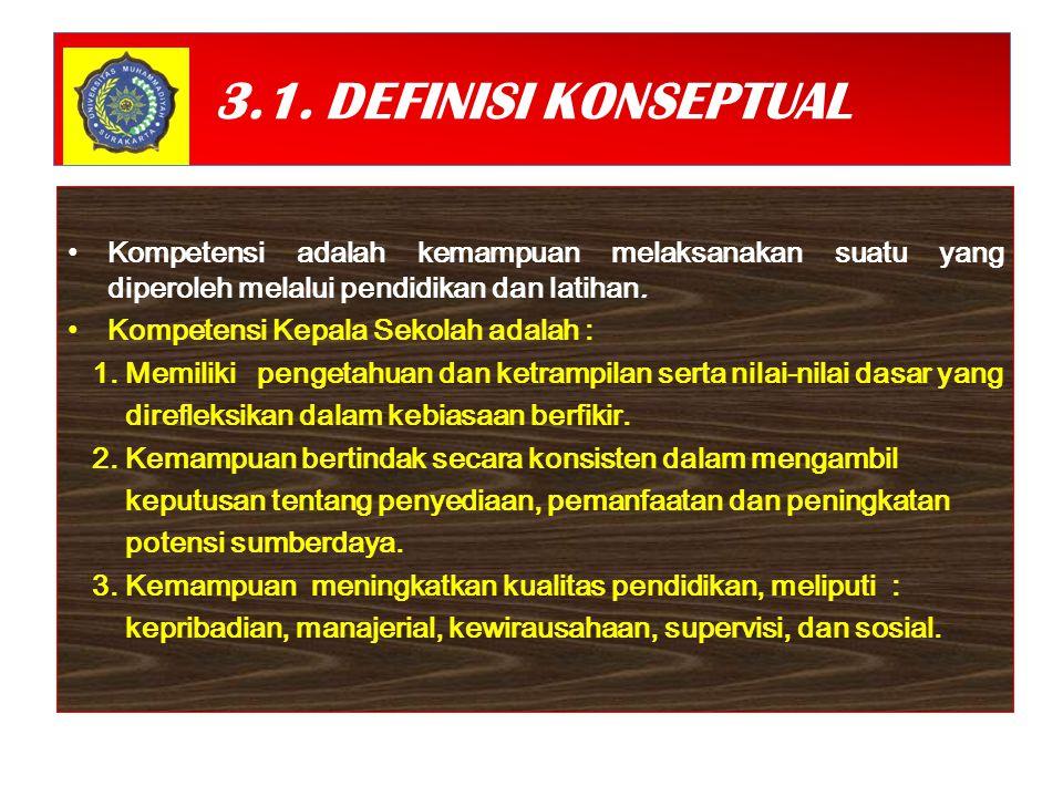 3.1. DEFINISI KONSEPTUAL Kompetensi adalah kemampuan melaksanakan suatu yang diperoleh melalui pendidikan dan latihan. Kompetensi Kepala Sekolah adala