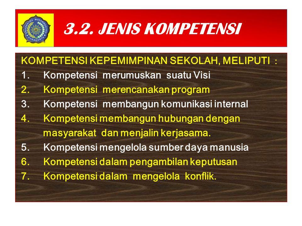 3.2.JENIS KOMPETENSI KOMPETENSI KEPEMIMPINAN SEKOLAH, MELIPUTI : 1.