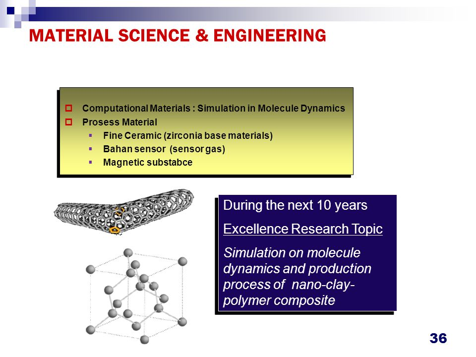 36  Computational Materials : Simulation in Molecule Dynamics  Prosess Material  Fine Ceramic (zirconia base materials)  Bahan sensor (sensor gas)